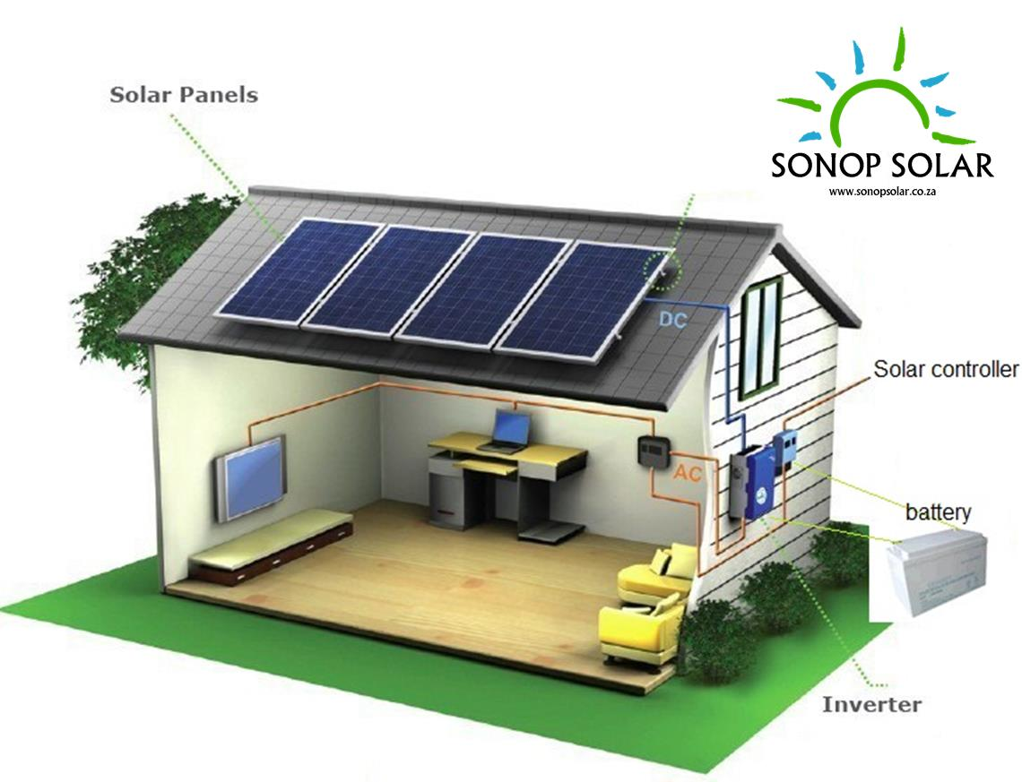 Solutions Sonop Solar Renewable Energy Solutions