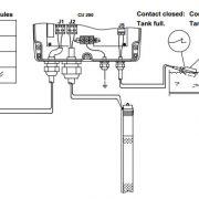 Grundfos CU200 float switch connection 180x180 grundfos cu 200 control unit (level switch) sonop solar grundfos cu 200 wiring diagram at reclaimingppi.co