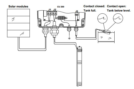 typical ups wiring diagram grundfos cu 200 control unit level switch sonop solar grundfos ups wiring diagram
